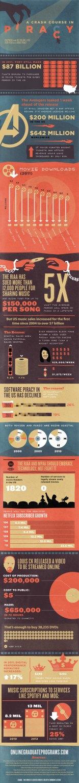 music-movies-programs-piracy