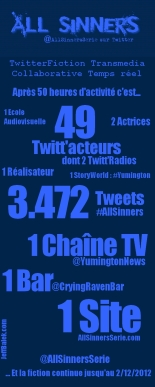 infographie twitterfiction transmedia allsinners 30 11 a 12 heures ok