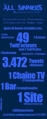 infographie twitterfiction transmedia allsinners 30 11 a 12 heures ok