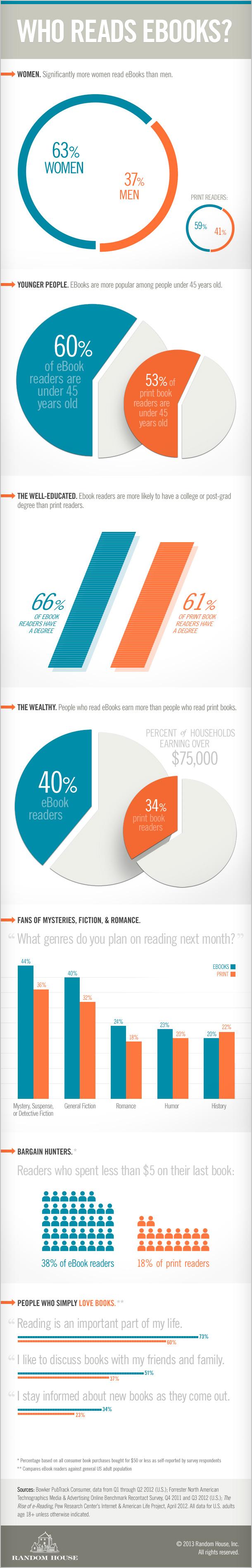 infographic-v4